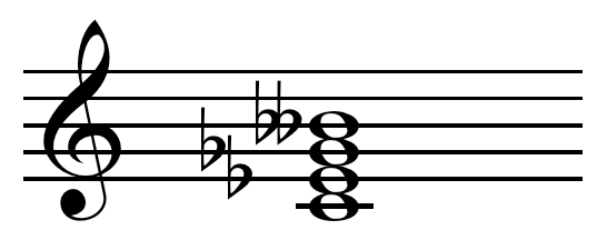 Diminished_seventh_chord_on_C